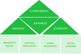 kindness-map